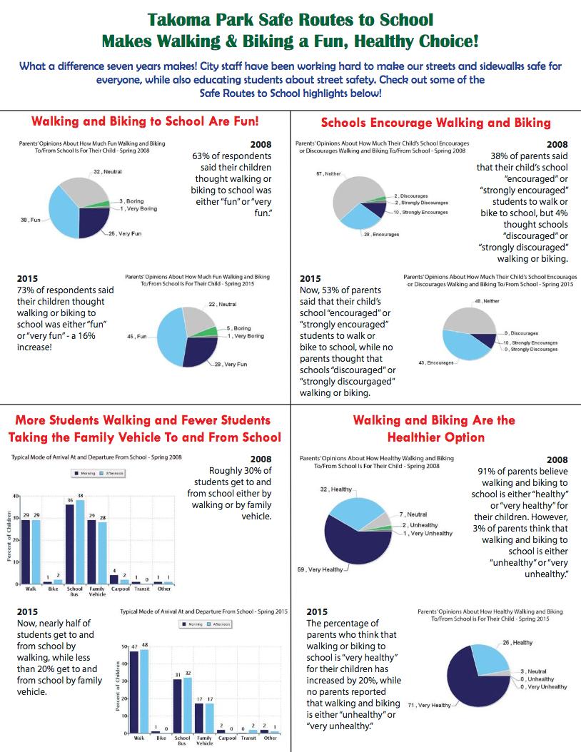 school survey for parents